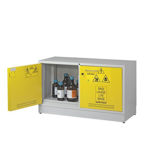 Safetybox AB 1200.50
