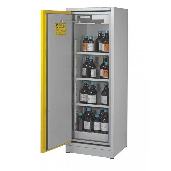 Safetybox AC 600 CM