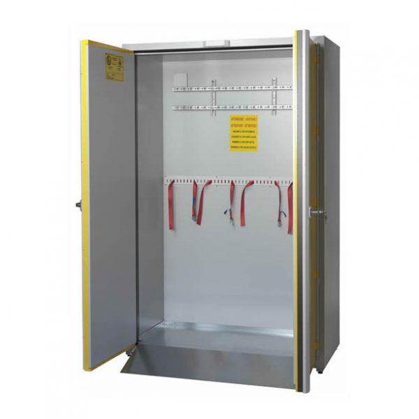 Safetybox BC 1350 GS