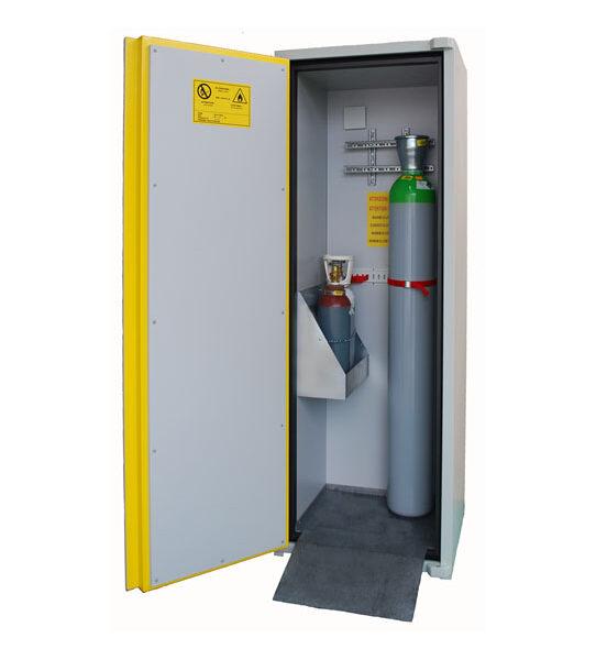 Safetybox BC 650 GS